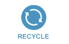 SellYourMac Recycle Program